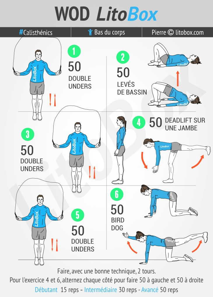 195 best hiit images on pinterest crossfit stone and hiit for Abdos fessiers a la maison