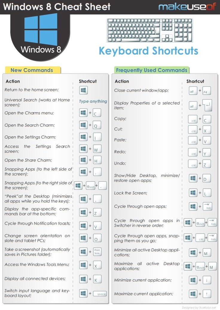 With the brand new Windows 8 out, here's how you can spend less time and fewer keystrokes to go about tasks!