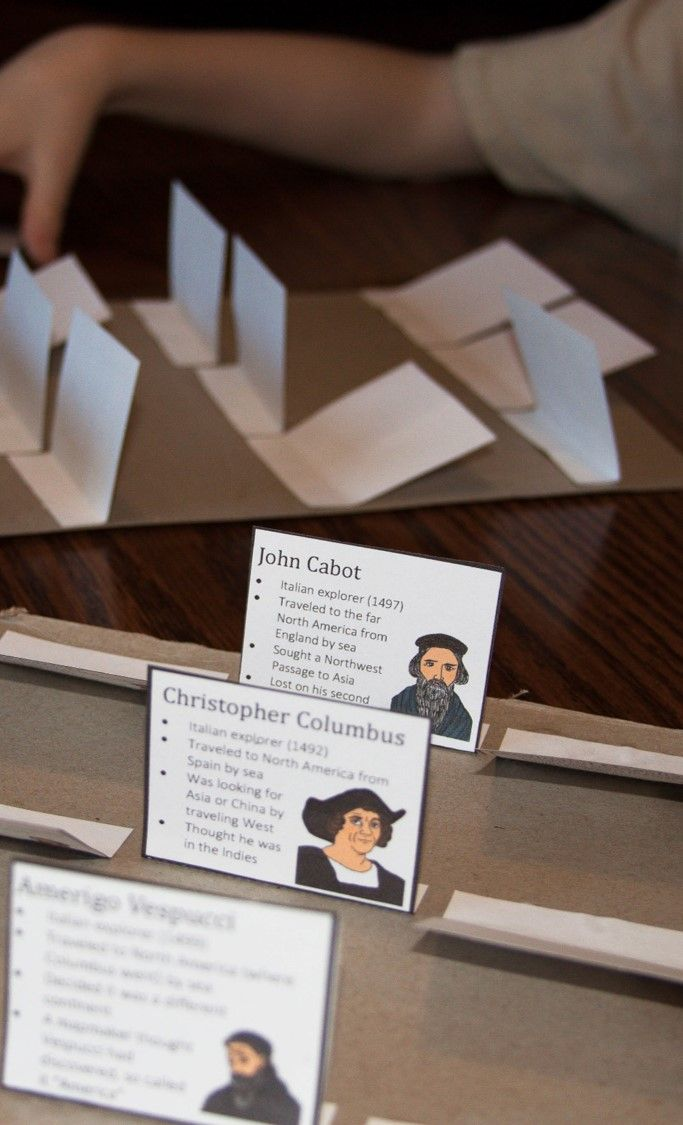 This is a fun game to play to review learning about 12 different world explorers. Included are information cards, a blank form for research, and material for the two-player game.