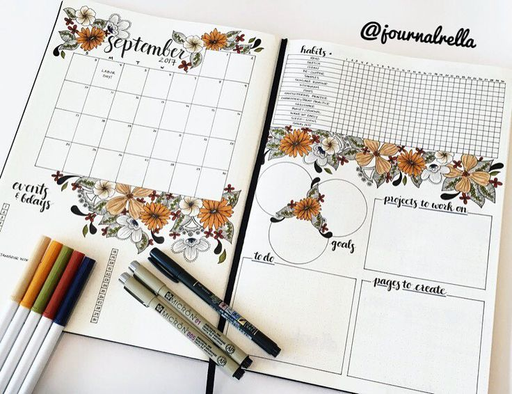 "393 Likes, 26 Comments - Jennifer (@journalrella) on Instagram: ""For this week's spread I wanted to try a new layout. In the weeks prior, I've had daily to-do lists…"""