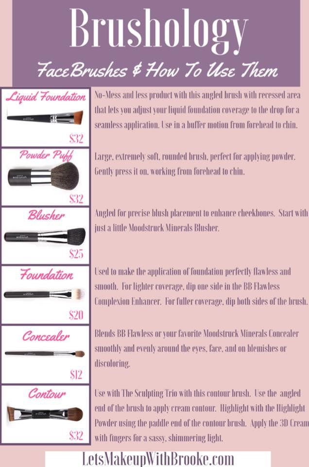 Younique make up brush guide