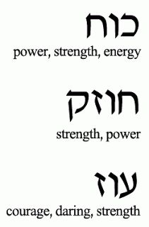 tattoo meaning strength | You can see that all the strength words have subtly different meanings ...