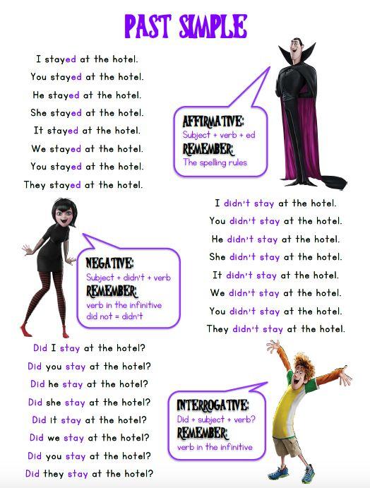 past simple regular verbs pdf