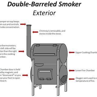 DIY no weld, BBQ/Smoker