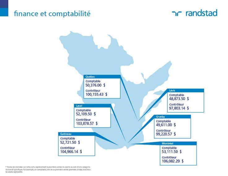 #Salaires #2014 Rémunération #Canada #Emploi Métier Finance & Comptabilité. Découvrez d'autres salaires sur: http://content.randstad.ca/guide-salaire-2014