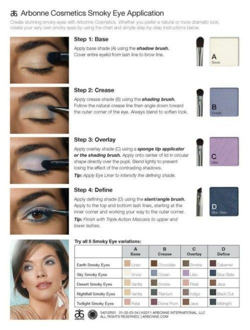 Arbonne make-up tip.... But would work with any company's product. Need a 4 color palette