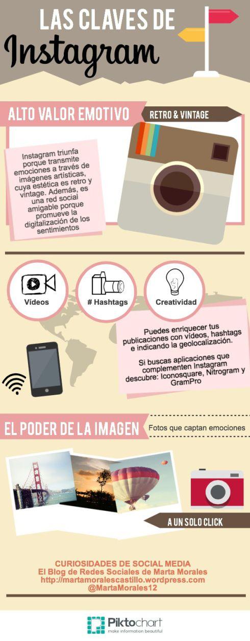 Hola: Una infografía con Las claves del éxito de Instagram. Vía Un saludo