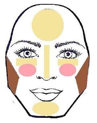 Простая ипонятная схема: формы лица, коррекция искульптурирование. 1
