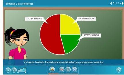 El trabajo: sector primario,secundario y terciario