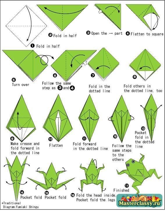 Оригами из бумаги для начинающих лягушка схема