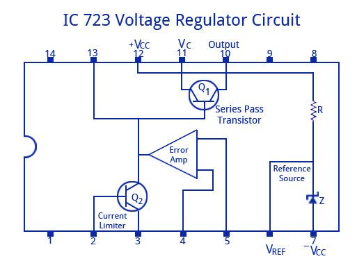 17 best images about electronic circuits on semiconductor materials circuit diagram