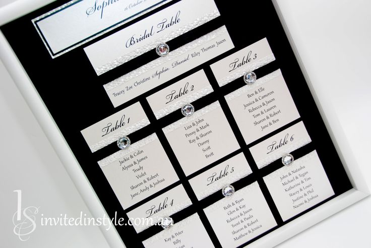 FRAMED, Fully Assembled Wedding Seating Plan/Chart/Arrangement - CUSTOMISABLE by InvitedinStyle on Etsy