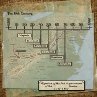 Migration Timeline. good technique to scrapbook genealogy