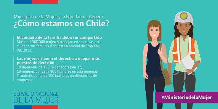 ¿Cómo está la situación de las mujeres en Chile?