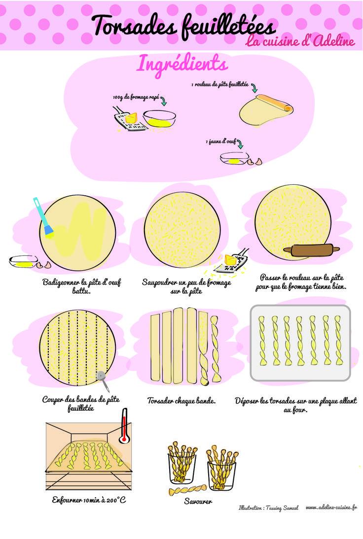 Torsades feuilletées au fromage (recette illustrée