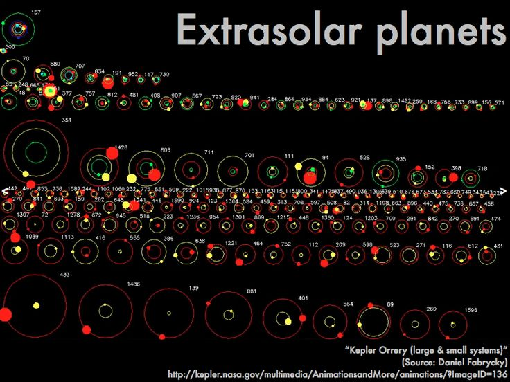exo planets outside our solar system -#main