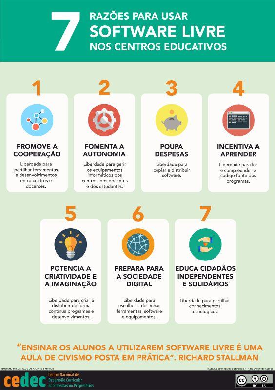 7 razones software libre - portugués red