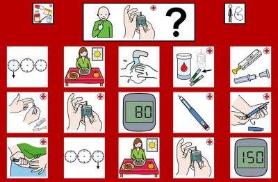 Colección de 100 Tableros de comunicación de doce casillas EDITABLES ARASAAC