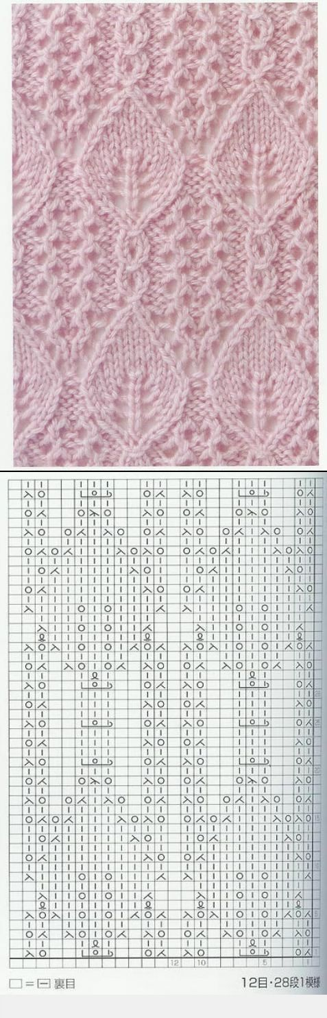 Lace Knitting Stitch #71 from Knitting Patterns Book 250 by Hitomi Shida