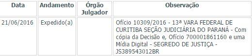O EMPENHO: Teori despacha ofício para Sérgio Moro. Lula pode ...