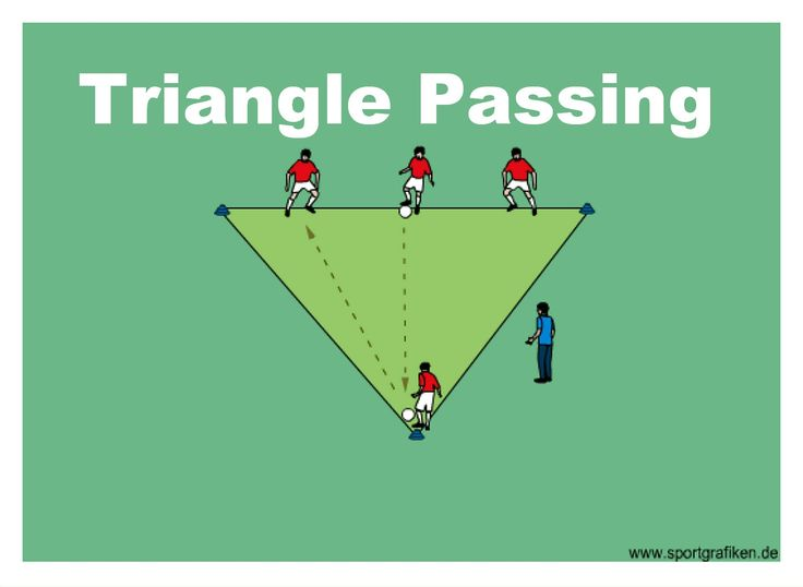 Free Soccer Passing Drills For U8-U12 Players, Teams & Coaches