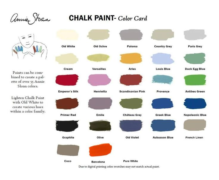 Best Price Annie Sloan Paints Uk