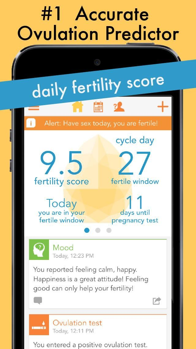 Top 25+ Best Ovulation Calendar Ideas On Pinterest | Fertility