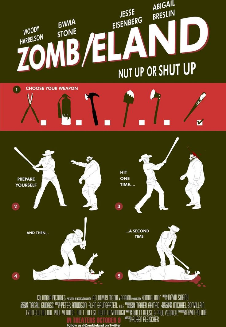 """Zombieland"", Ruben Fleischer, Estados Unidos, 2009 - Poster alternativo"