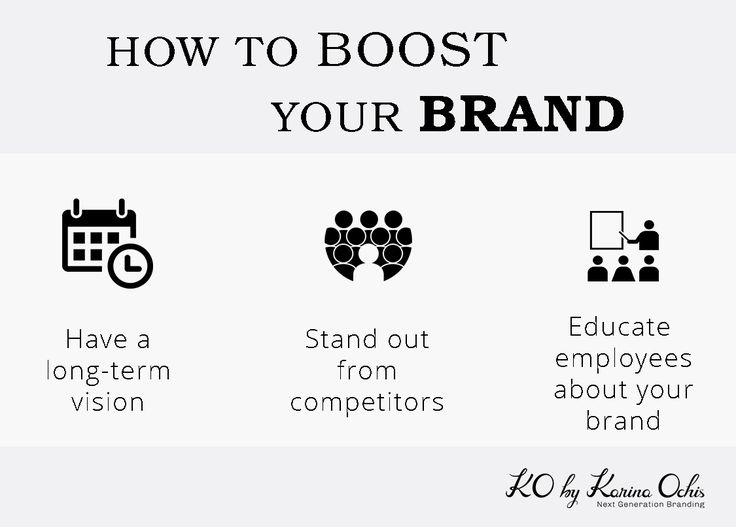How to BOOST your Brand EP.4
