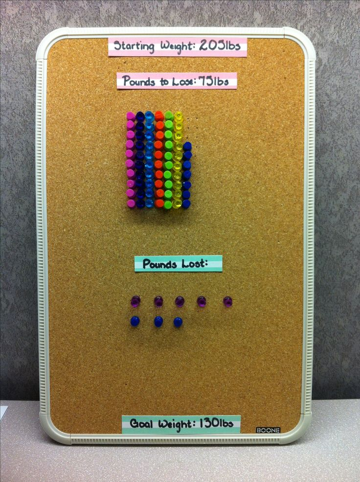 A visual done with pushpins= pounds  to lose and pounds lost- move the push pins as you lose! I like these visuals so much- with the rows of 10 ( 10 lbs)  it makes your goal seem more obtainable!