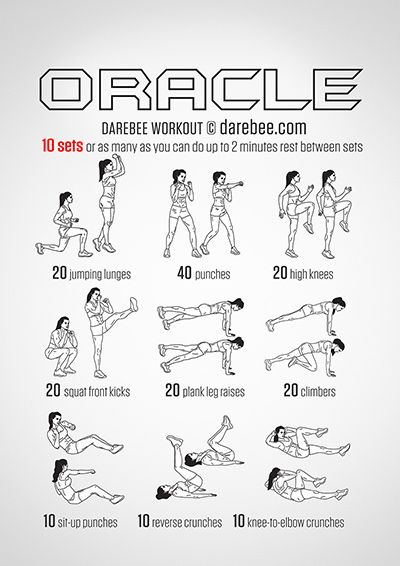 The Oracle Workout Done! #Gains