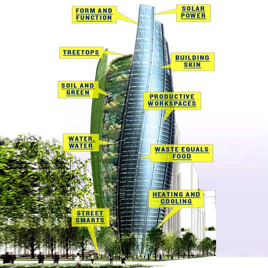 William McDonough's treescraper, acts like a tree creating oxygen and water. We decided this is not right for our building due to it being very expensive.