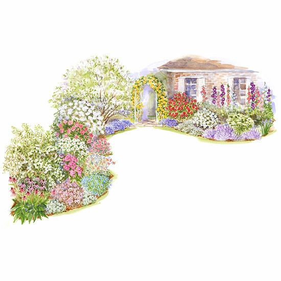 Colorful front yard garden plans for Colorful front yard landscaping