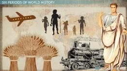 Periods of World History: Overviews of Eras from 8000 B.C.E to the Present