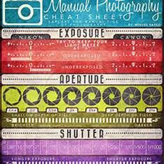 Manual Camera Settings Cheat Sheet