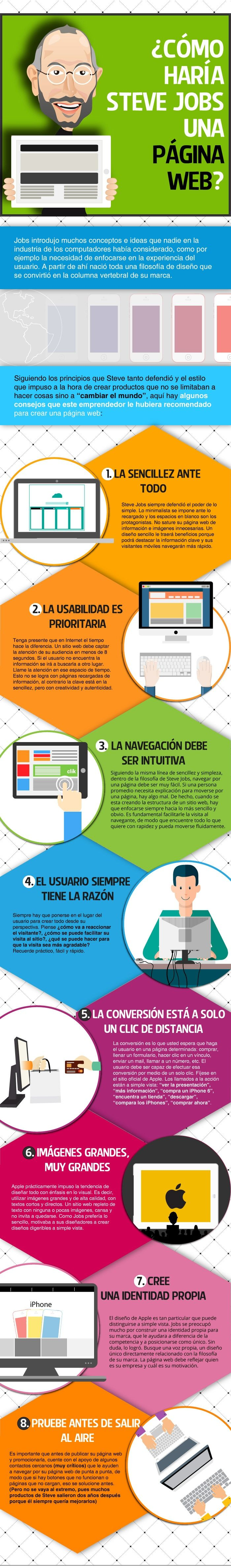 Cómo haría Steve Jobs una página Web | Web Bizarro