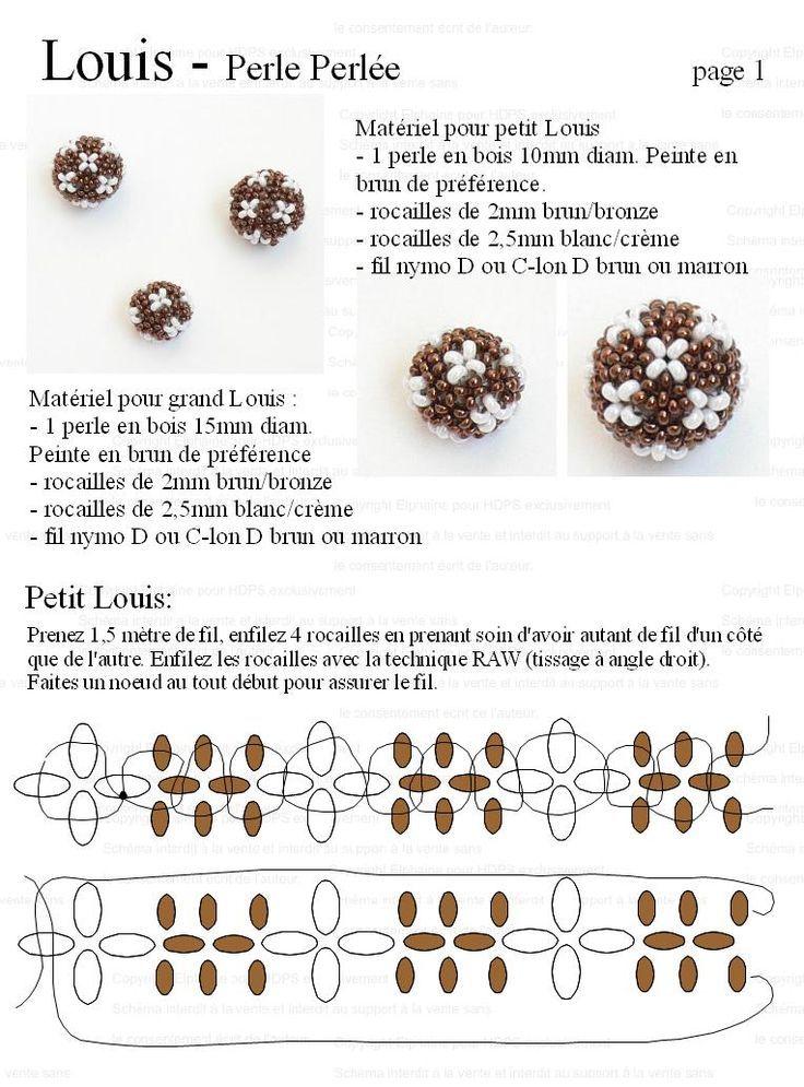 Lo Scrigno dei Segreti: Moldeado Bead Collection 2
