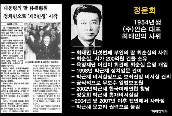 정윤회, 박근혜 사라진 7시간 의혹 '검찰 조사받아' :: 아이엠피터