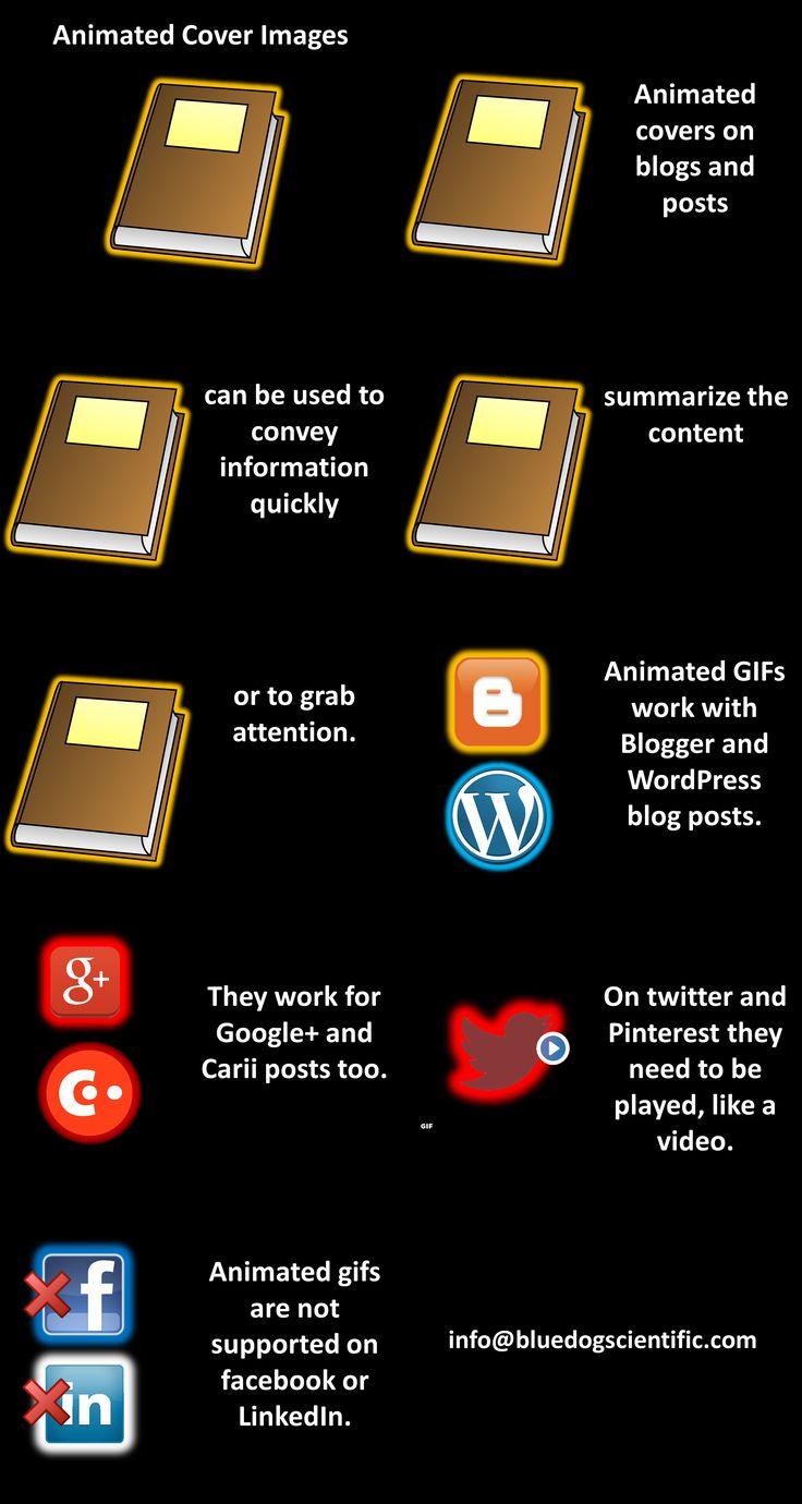 The Blue Dog Scientific Blog: Animation for Information on Blog Cover Images. #socialmedia #blogs #websites #twitter #googleplus #pinterest #facebook #linkedin.