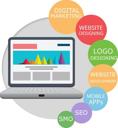 Scorpio technology provides the best in SEO services Chennai that can lead to the most productive search engine optimization results. You can foresee your services or products to sell online if you invest in SEO.