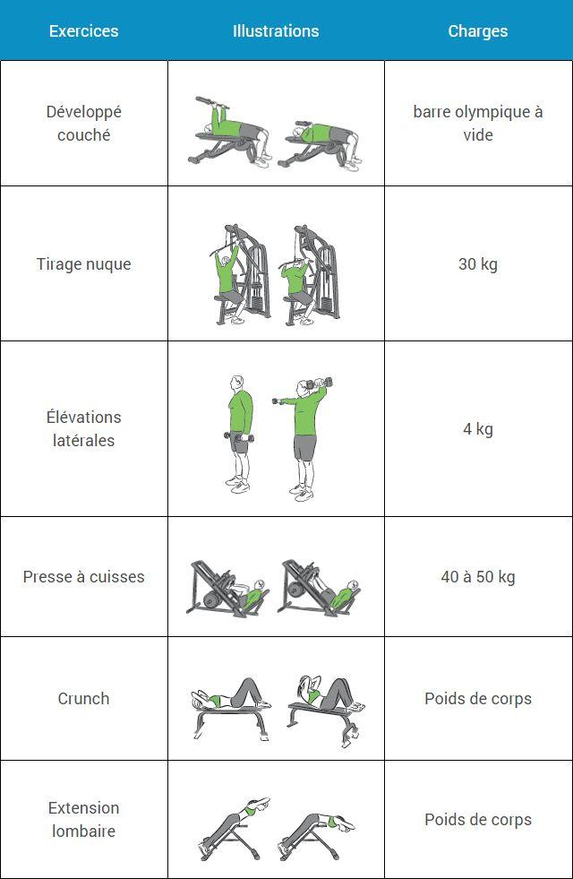 programme de musculation 4 fois par semaine bi72 jornalagora. Black Bedroom Furniture Sets. Home Design Ideas