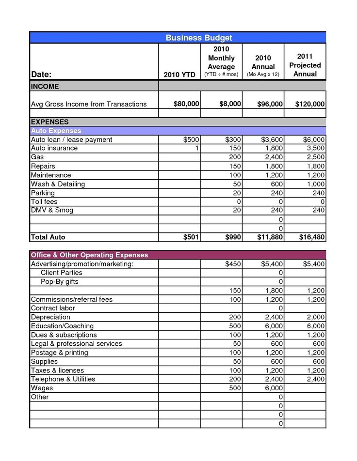 New Annual Budget Template xlstemplate xlssample xls
