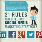 21 Rules For Effective Social Media Marketing Strategies[Infographic]
