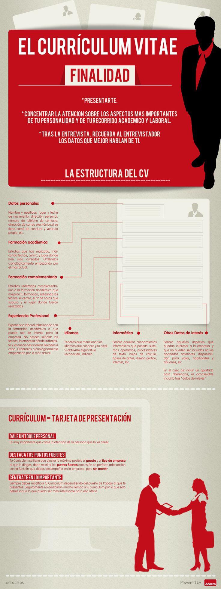 Cómo hacer bien un Curriculum Vitae #infografia #infographic #curriculum