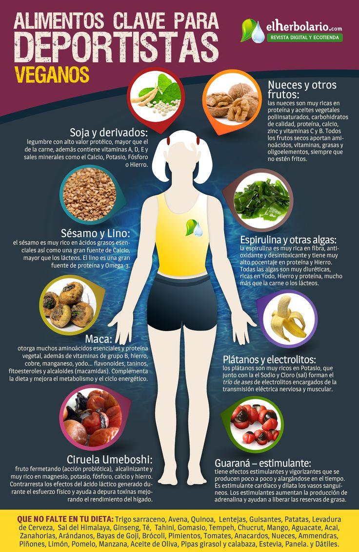 Dieta y Alimentos Clave para Deportistas :: Veganos y Vegetarianos :: Más información: www.elherbolario.com