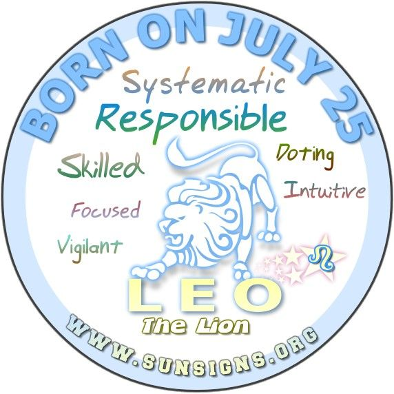 IF YOU ARE BORN ON JULY 25, The Leo Birthday Analysis