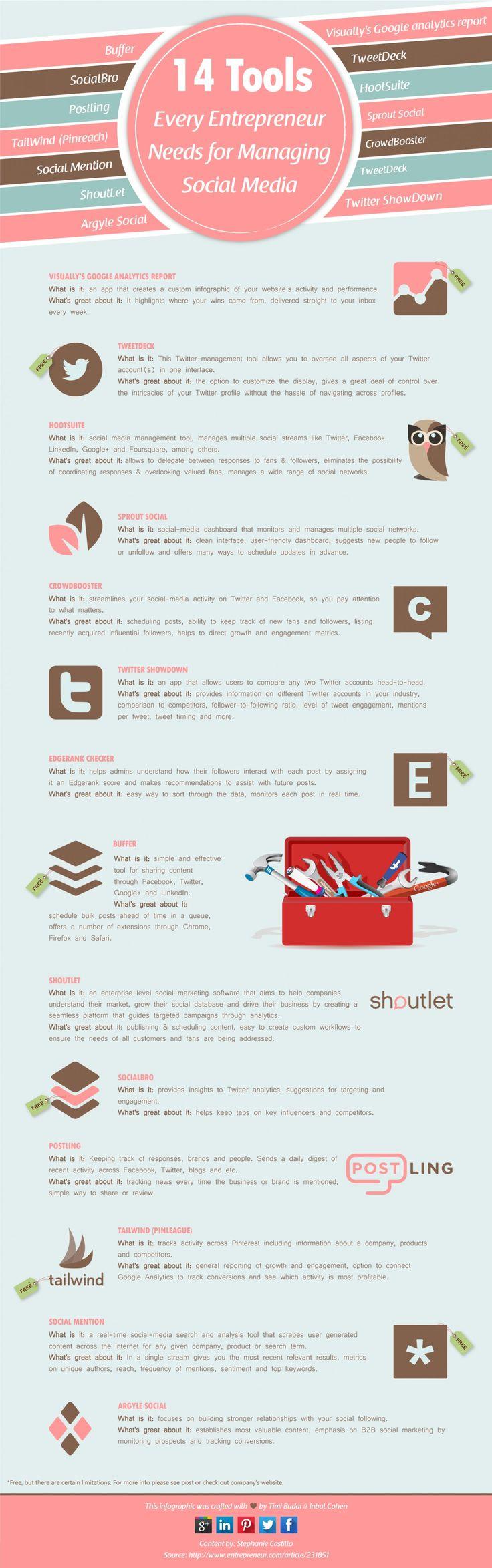 14 tools that every entrepreneur needs for managing social media. #socialmedia