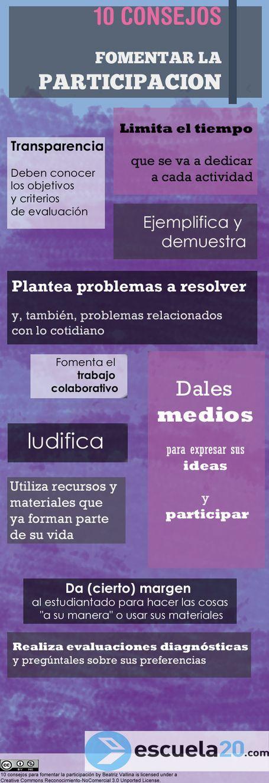 ParticipaciónAula10ConsejosFomentarla-Infografía-BlogGEsvin
