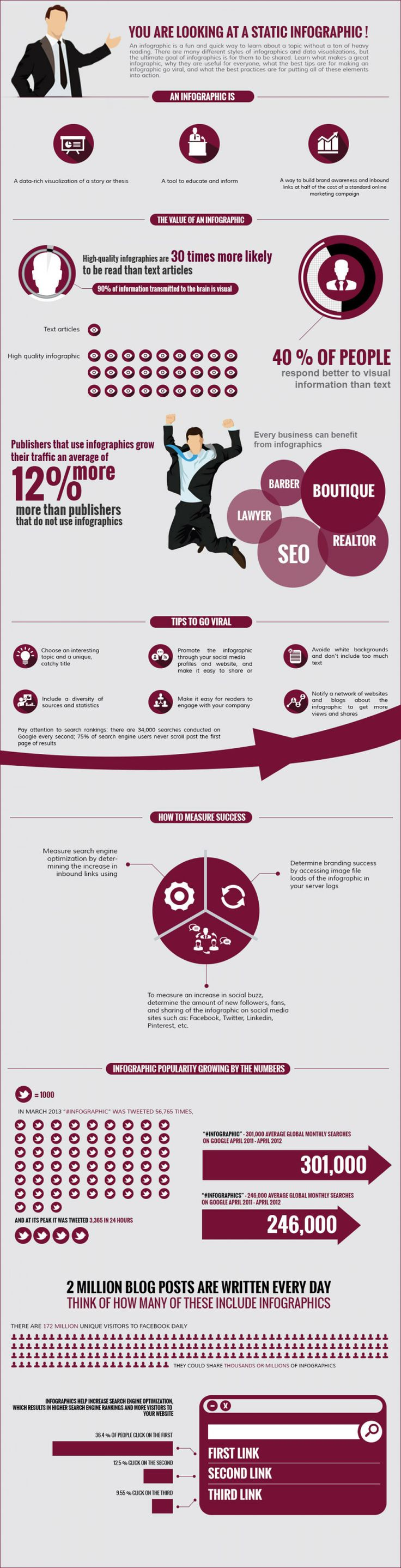 The value of #infographics plus some tips to go viral. #ContentMarketing What is an Infographic? Infographic