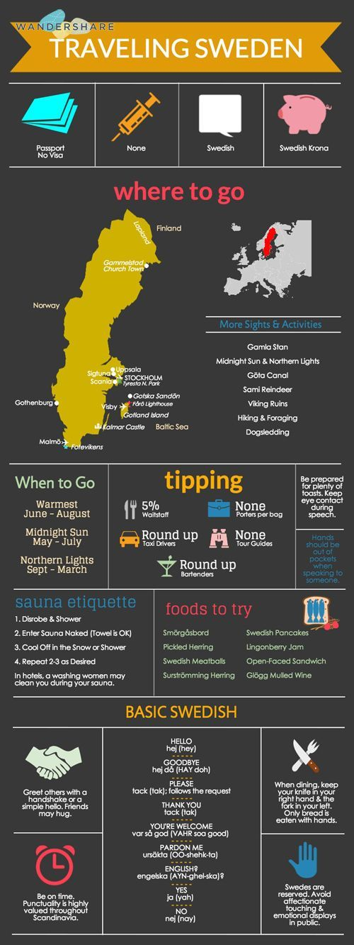 Sweden Travel Cheat Sheet; Sign up at http://www.wandershare.com for high-res…